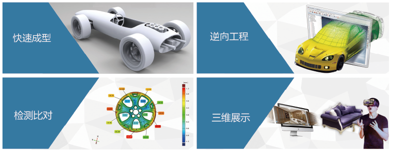 3D Scanner is widely used in a lot of industries