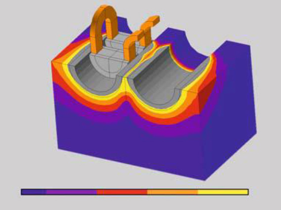 Simulation of induction hardening using an inductor
